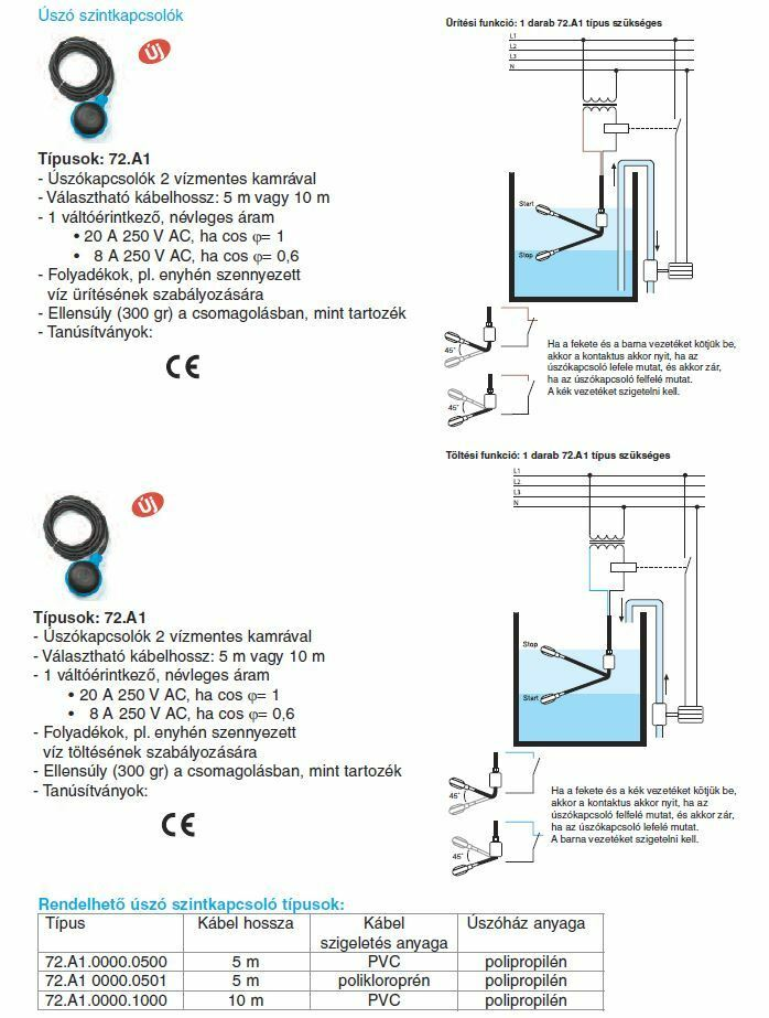 FINDER-interruttore-a-galleggiante-Finder-72A100000500-142067423918